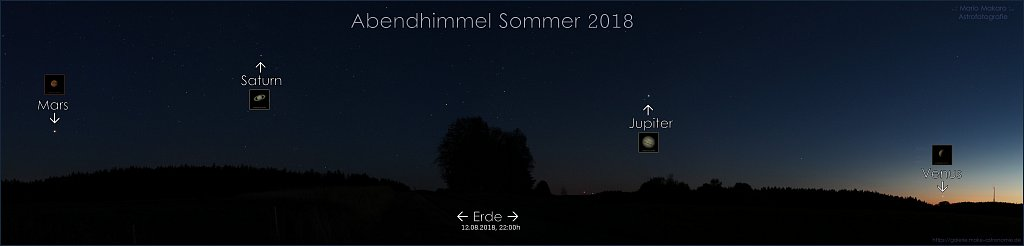 Abendplaneten Sommer 2018